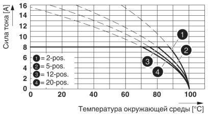 PLC Processors 5 pcs phoenix contact 1827703 MC 1.5/ 2-STF-3.81 ...